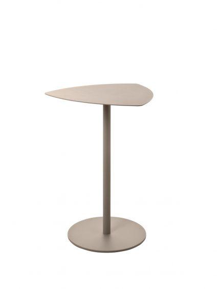 Kensho tables